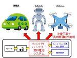 産総研、発電能力を3倍にしたコンパクト燃料電池を開発