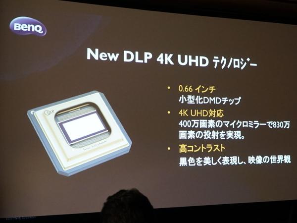 TI製の0.66インチチップを採用
