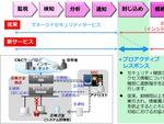 NTT Com、マネージドセキュリティーで感染端末の通信を自動遮断するメニュー提供