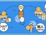 ECサイトでビットコイン決済を簡単に導入できる「bitFlyer SHOP ver2.1」公開