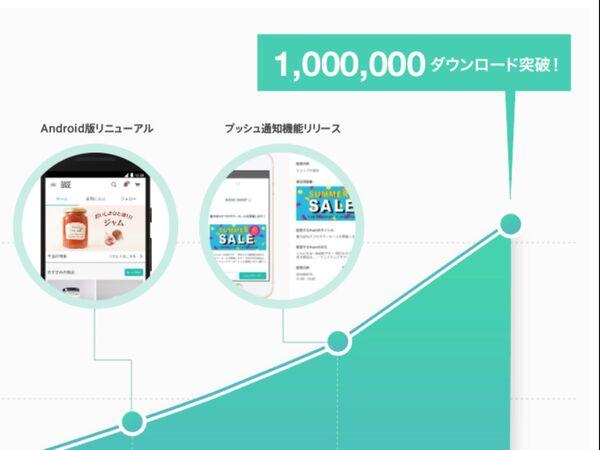 ショッピングモールアプリ「BASE」100万ダウンロード突破