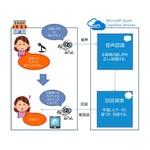 セゾン情報システムズ、AIとロボットを活用した接客の実用化へ