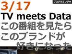 3/17開催「TV meets Data」この番組を見たらこのブランドが好きになった!