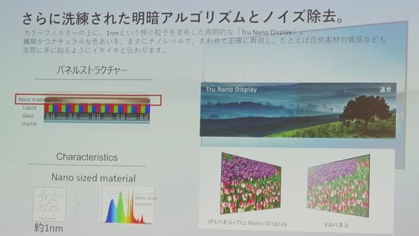 「Tru Nano Display」