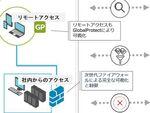 パロアルトネットワークス、法人SaaSアプリケーション向けセキュリティサービス「Aperture」の日本で販売開始