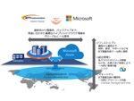 NTT、マイクロソフトと協業しAzureなどのクラウドサービス展開