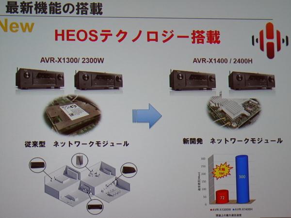 ワイヤレススピーカー「HEOS」の技術を採用。スマホやタブレットでさまざまな音源の再生操作が可能