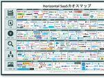 多様化するSaaS業界全体をまとめたレポート、カオスマップが公開
