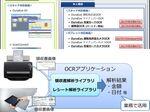 PFU、業務用文字認識ソフト「DynaEye」をWindowsタブレットに対応