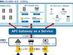 NTT Com、APIゲートウェイサービス提供を開始