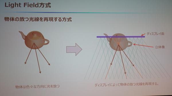 物体の光の反射をシミュレートする