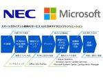 NECとマイクロソフト、Windows 10搭載PC運用サービスで協業