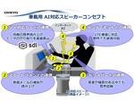 オンキヨー、スマホと自動車を連携させる「スマートデバイスリンクコンソーシアム」に加盟
