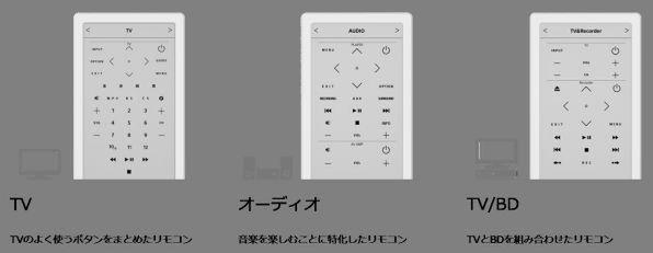 登録済みの複数のリモコンから単一のボタンを選択していく