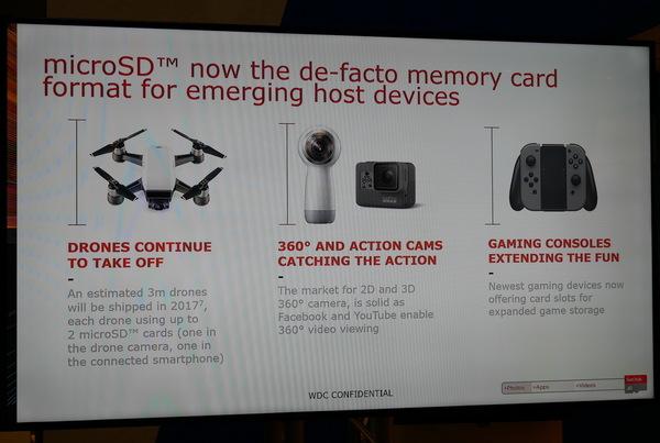 ドローンや360度カメラ、アクションカメラ、最新家庭用ゲーム機にも最適