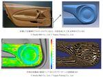 市販デジカメを使って工業レベルの高精細3Dデータを作成