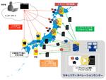 NTT comが官公庁で培った悪性サイトのブラックリストを配信開始