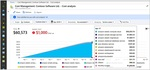 Azure Cost ManagementがAWSをサポート