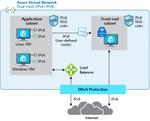 Azure Virtual NetworkのIPv6サポートがパブリックプレビューに