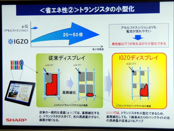 電子移動度の向上によりトランジスタの小型化が可能