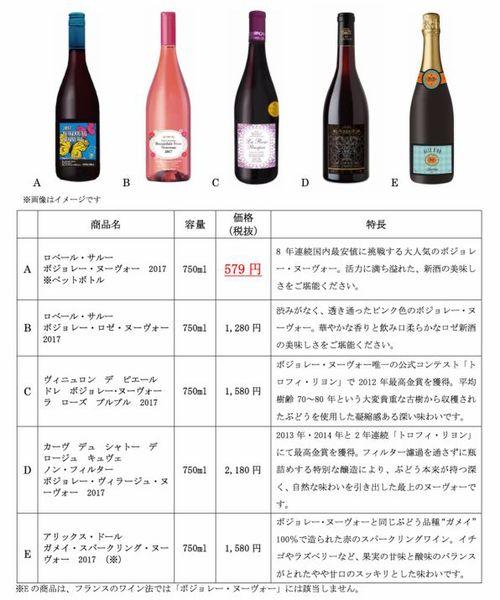 ASCII.jp:ドンキ格安ボジョレーヌーボー