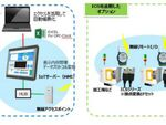 FAプロダクツ、既存設備のIoT化に貢献するセンサーパッケージ発売