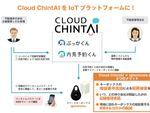 賃貸不動産取引を自動化する「Cloud ChintAI」とスマートキーボックス「igloohome」が連携