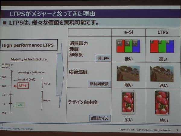 LTPSの3つのメリット