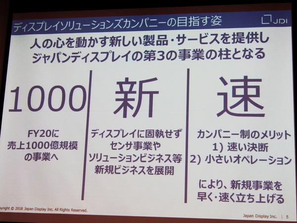 ディスプレーに固執せず、速い決断で1000億円の売り上げを目指す