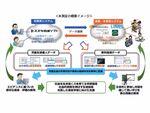 福島県新地町で小中学の出欠管理や学習などのデータ連携を進める