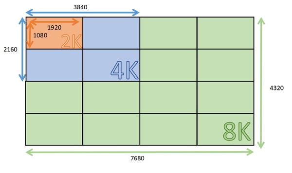 解像度のイメージ図