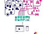 「IoT買ってきました!」ができる簡単システム「Palette IoT」【3/22体験展示】