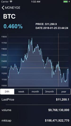 仮想 通貨 チャート