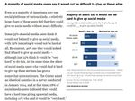 米国人の6割が「SNSをやめるのは簡単」と言うけれど……
