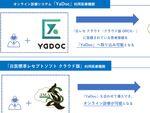 オンライン診療システム「YaDoc」日医標準レセプトソフト クラウド版と連携