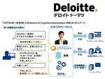 デロイト、自然言語解析AIを活用した次世代の業務自動化サービスを提供