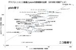 冬アニメ二次創作状況まとめ 刀剣・ポプテにゆるキャン△が人気