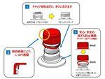 凸版印刷、一発で簡単開封できる新口栓「プルレスキャップ」を開発