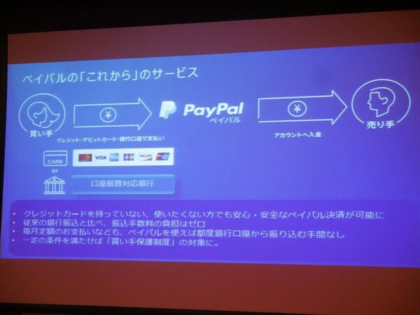 銀行との連携で日本の顧客獲得を狙うPaypal