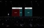 アップルはiPadとMacをどう変えるのか