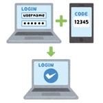流行中のSNS乗っ取りを防ぐグーグルのパスワード生成アプリを使う