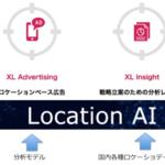 誰でも簡単に位置情報ビッグデータ活用のマーケティングを可能にするプラットフォーム