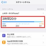 【iOS 12新機能】「スクリーンタイム」でスマホ依存度を可視化