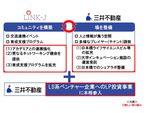 三井不動産、日本橋でライフサイエンス拠点を大幅に拡大