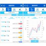 お薬手帳プラス、iOSの「ヘルスケア」/Androidの「Google Fit」とデータ連携開始