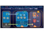 Dell EMC、VMware Cloud on AWS向けデータ保護ソリューションを提供開始