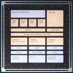 モバイルPC向けに「Ice Lake」と「Lakefield」、Intel待望の10nm