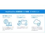 東京海上日動火災保険とHealtheeOne、医療機関のサイバーリスクを保障するサービス