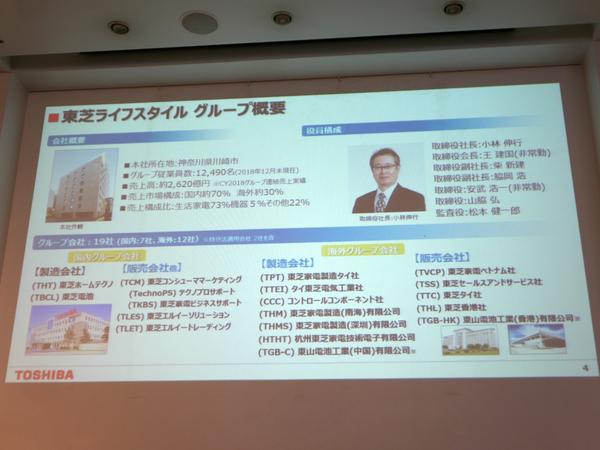 東芝 ビジネス & ライフ サービス 株式 会社