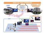 NTT東日本、eスポーツ分野における事業展開を開始